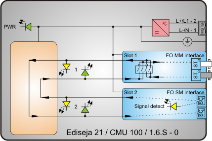 Rs232 Fiber Schematic - Auto Electrical Wiring Diagram •