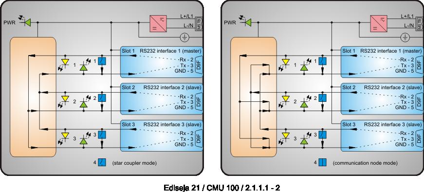 schematic:
